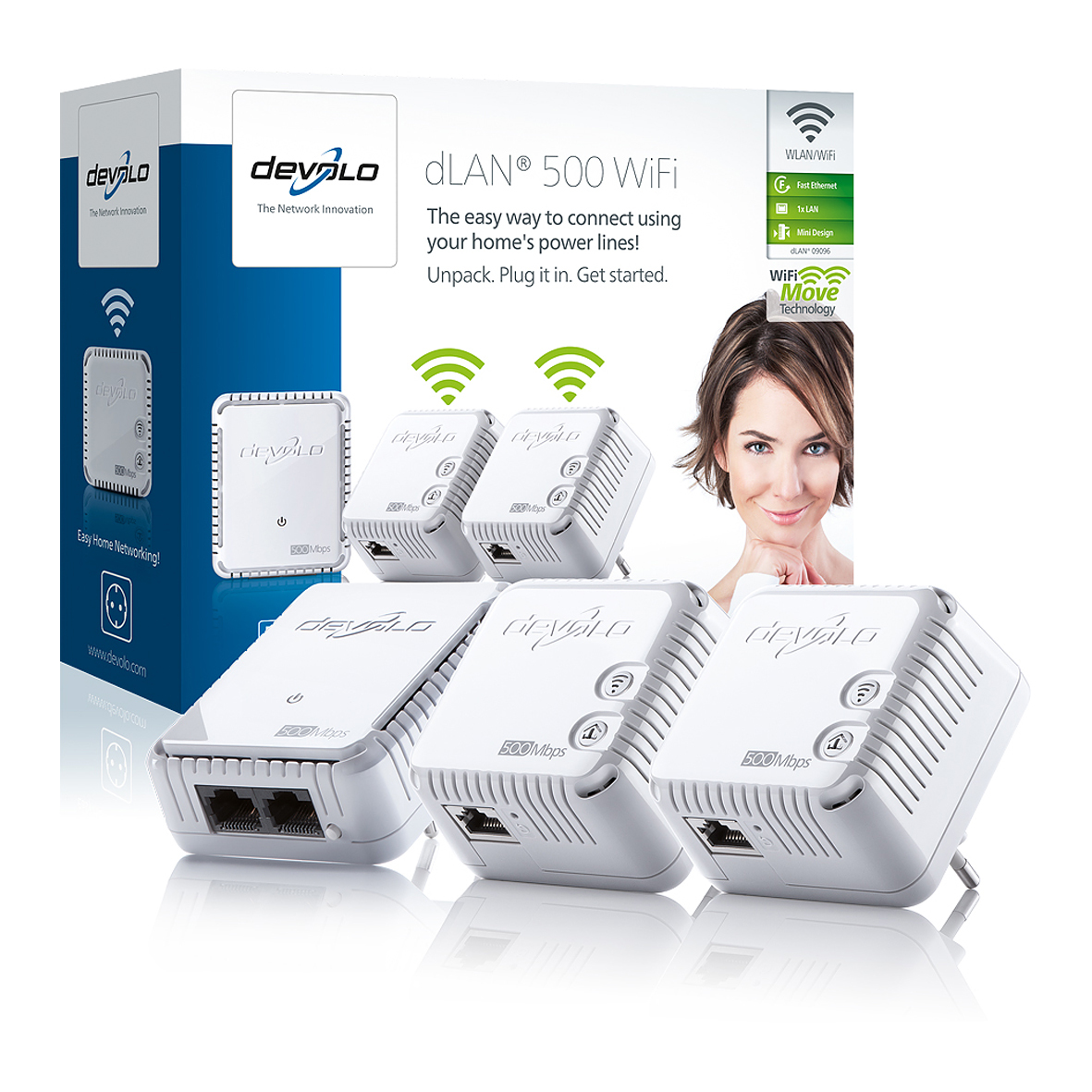 Powerline homeplug netwerkkit dLAN 500 met wifi
